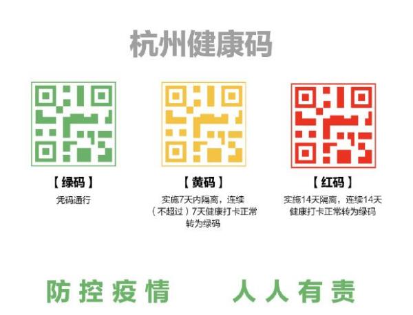 怎么申請微信健康碼 微信獲取健康碼方法詳情介紹